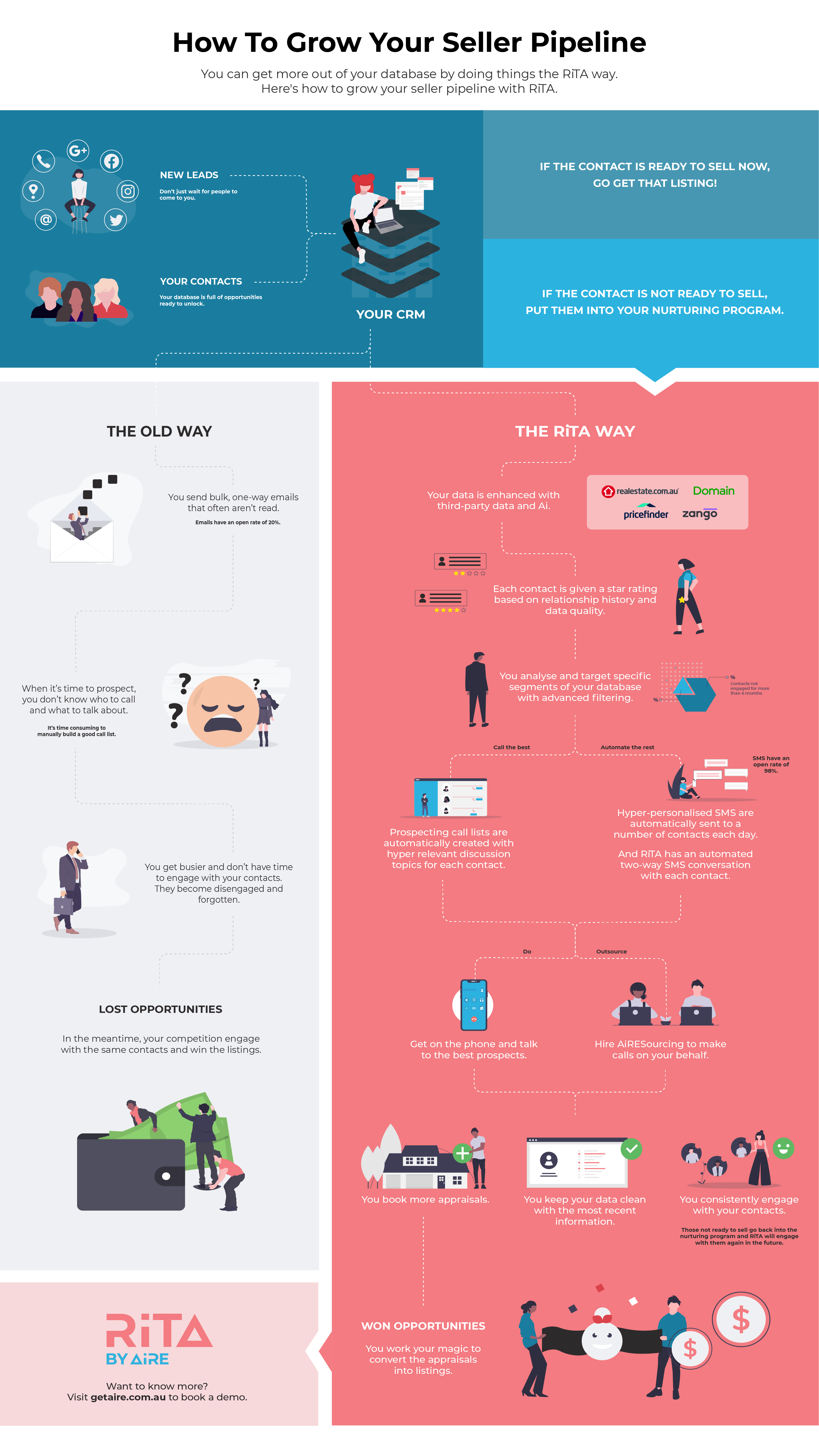 How to grow your seller pipeline (infographic)